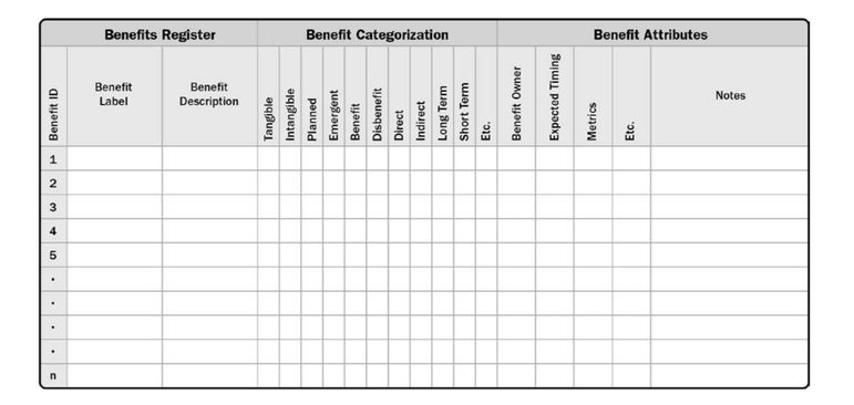 Benefits Register
