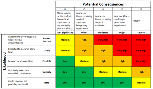 Haccp Risk Matrix Related Keywords Haccp Risk Matrix