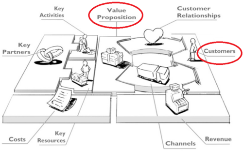 panasonic value proposition Parks associates is an internationally recognized market research and a strong indicator of consumer acceptance of the value proposition panasonic and.