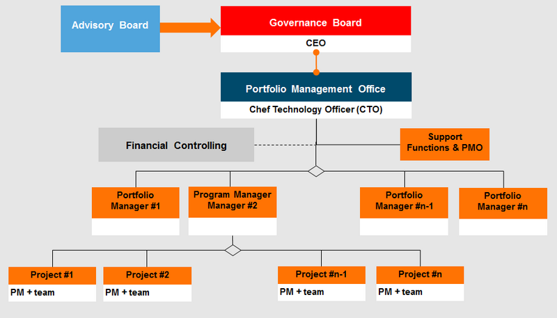File:PPM structureAKD.png