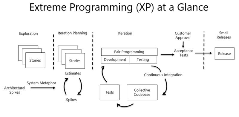 File:XP1.png